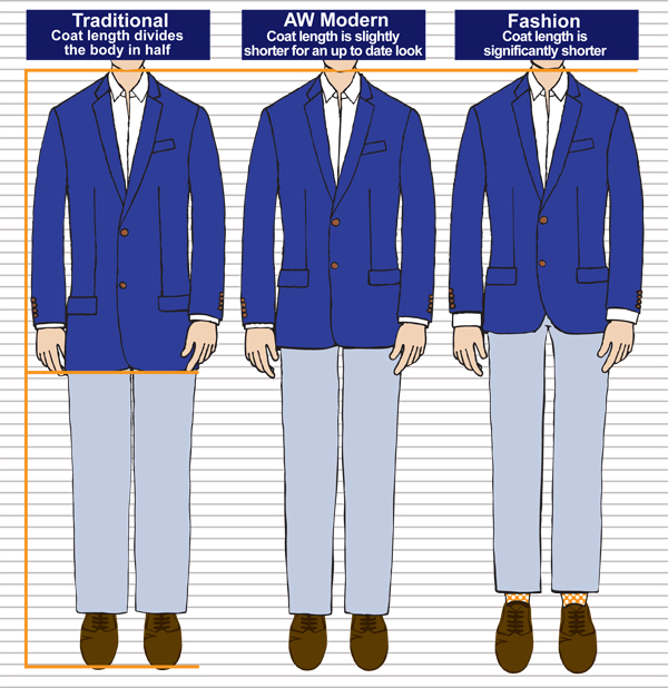 Suit: Long vs Short | A Shirt Style Guide