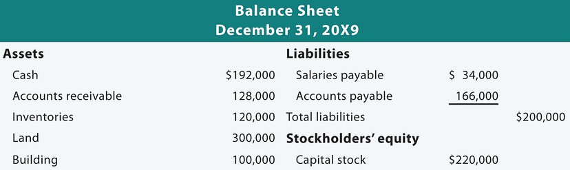 How Strong Is Your Personal Balance Sheet  Savvy Buck