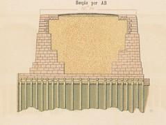 """British Library digitised image from page 71 of """"Descripção do Porto do Rio de Janeiro e das obras de doca d'Alfandega"""""""