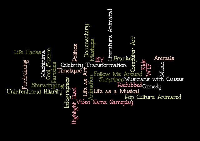 YouTube Genres Wordcloud