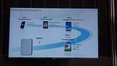 Evolusi Galaxy S Samsung