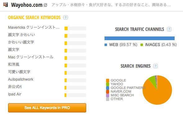 Wayohoo_com_Traffic_Statistics_by_SimilarWeb.png