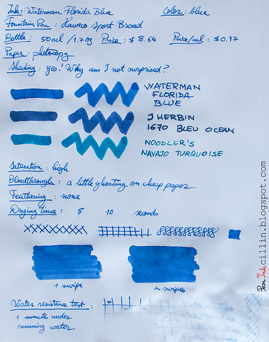 Waterman Blue on photocopy