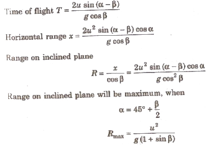 CBSE Class 11 Physics Notes : Projectile Motion and Circular