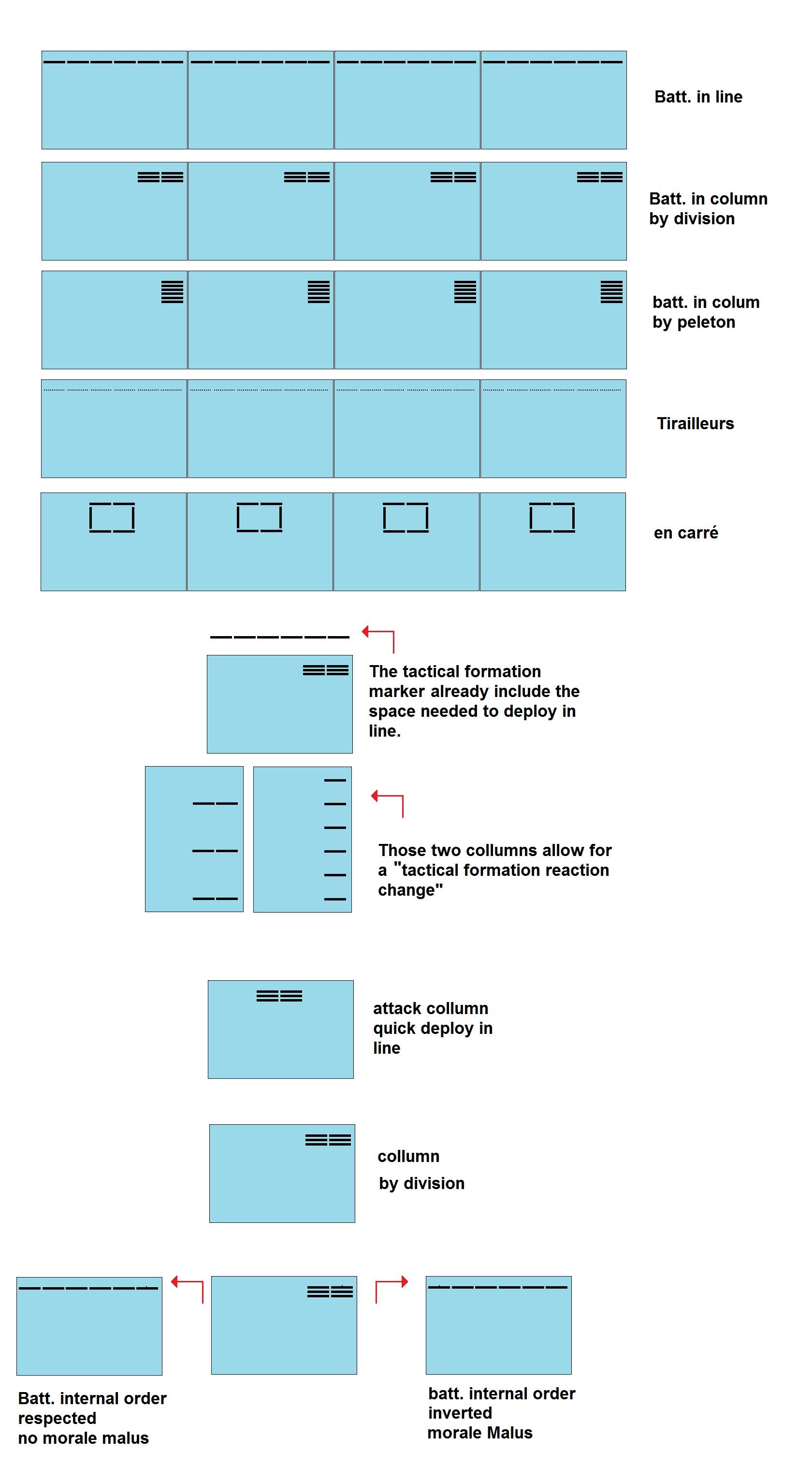 "Modifications aux règles de ""La Bataille"" (ME-COA-RG) - Page 3 10115584176_7576624e2f_o"