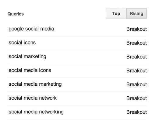 Google_Trends_-_Web_Search_interest__social_media_-_Worldwide__2004_-_present