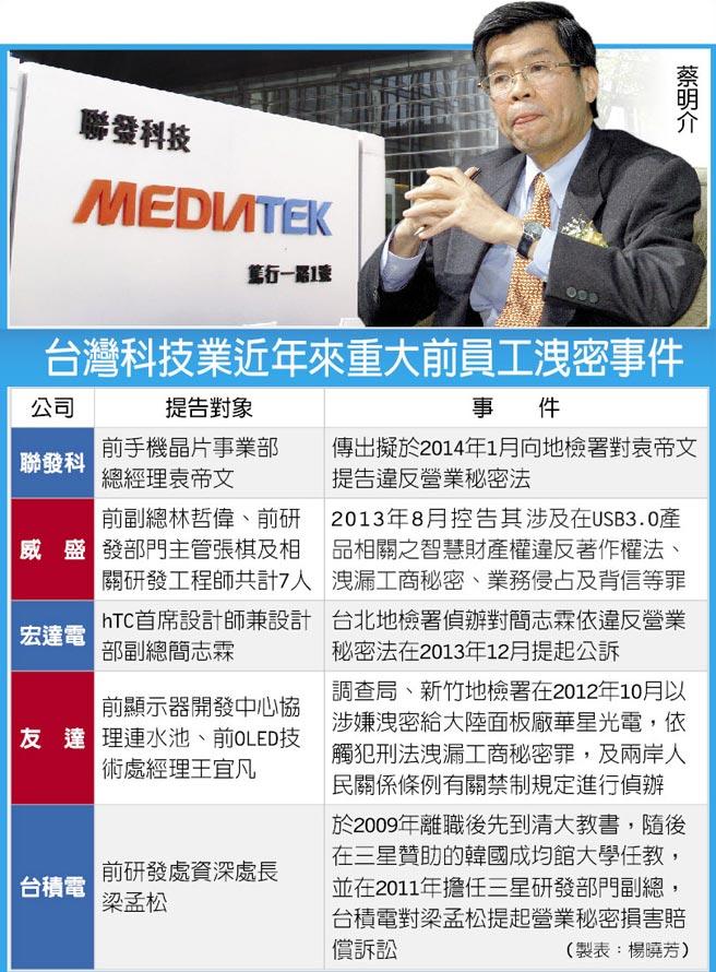 台灣科技業近年來重大前員工洩密事件