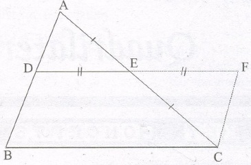 Maths Class 9 Notes - Quadrilaterals