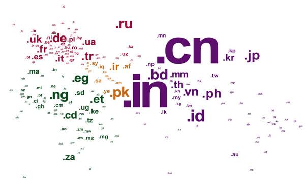 Как правильно подобрать доменное имя для своего сайта