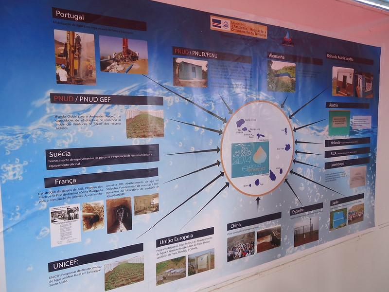"""Exposición sobre """"Agua y Energía"""", en Praia, con motivo del Día Mundial del Agua 2014"""