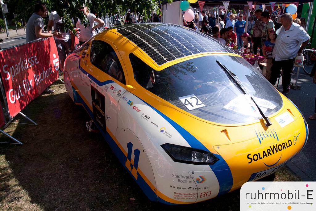 Fantastisch Supercar Blaupause Bilder - Elektrische ...