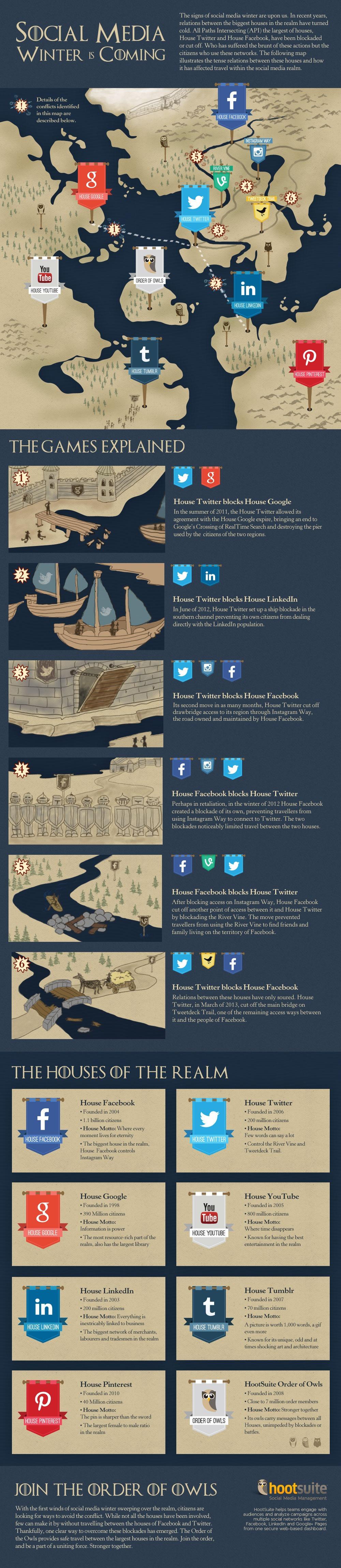 redes sociales juego de tronos