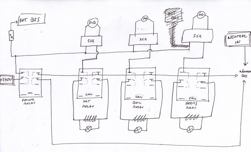 fixedproblem getting elements to work wiring diagram inc