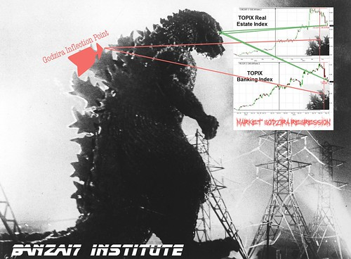 GODZIRA REGRESSION by WilliamBanzai7/Colonel Flick