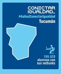 Provincia de Tucumán. Conectar Igualdad 4 AÑOS