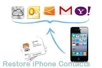 lost contacts on iPhone 4