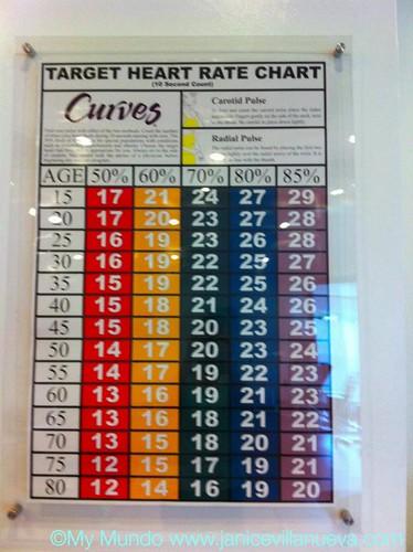 Curves gym