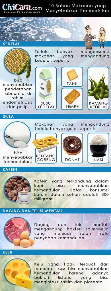 10 Bahan Makanan bikin Mandul