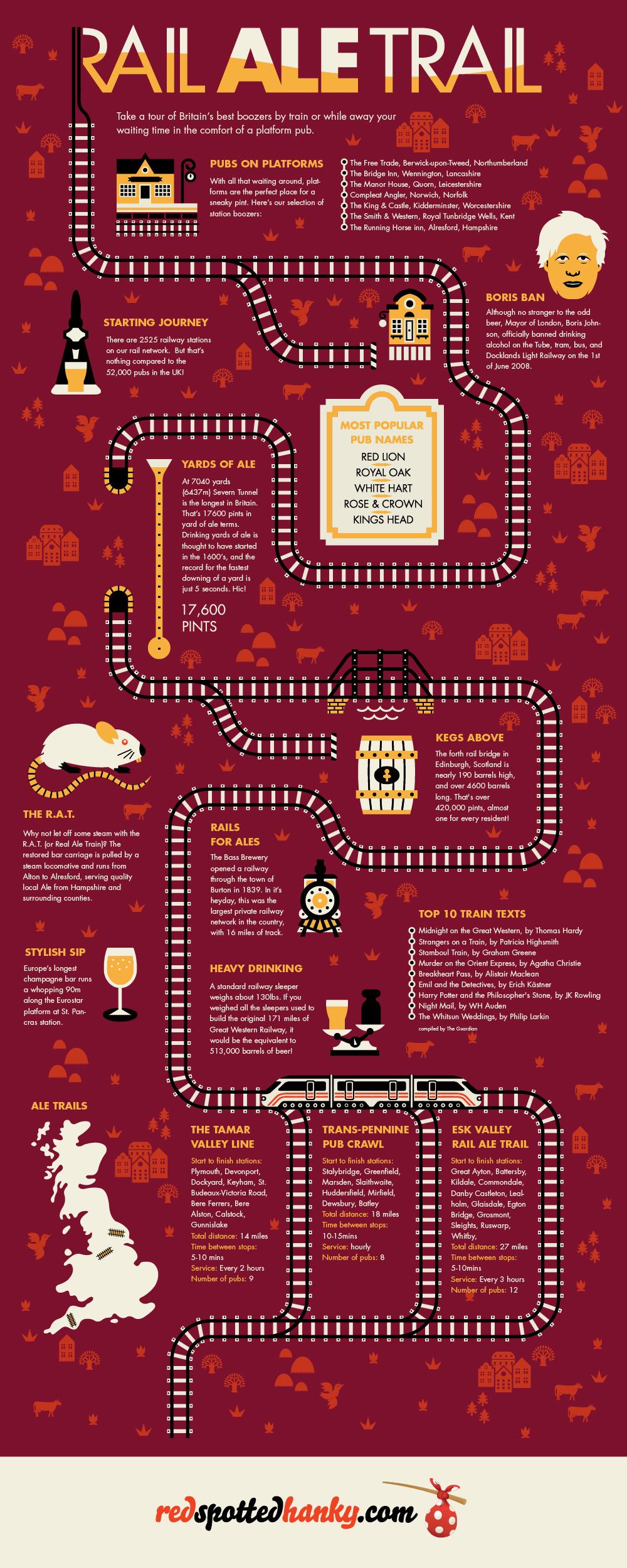 rail-ale-trail