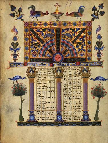 003-Tabla del Canon-W.539.7V-Walters Art Museum