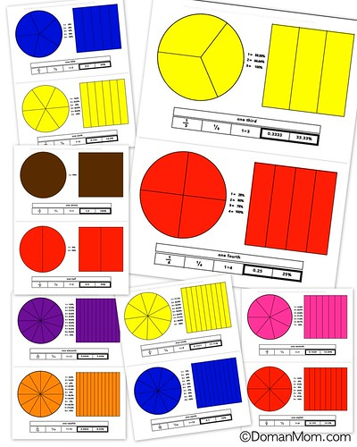 Number Names Worksheets fraction charts equivalent fractions : Printable Fractions Posters & Manipulatives (Free Download ...