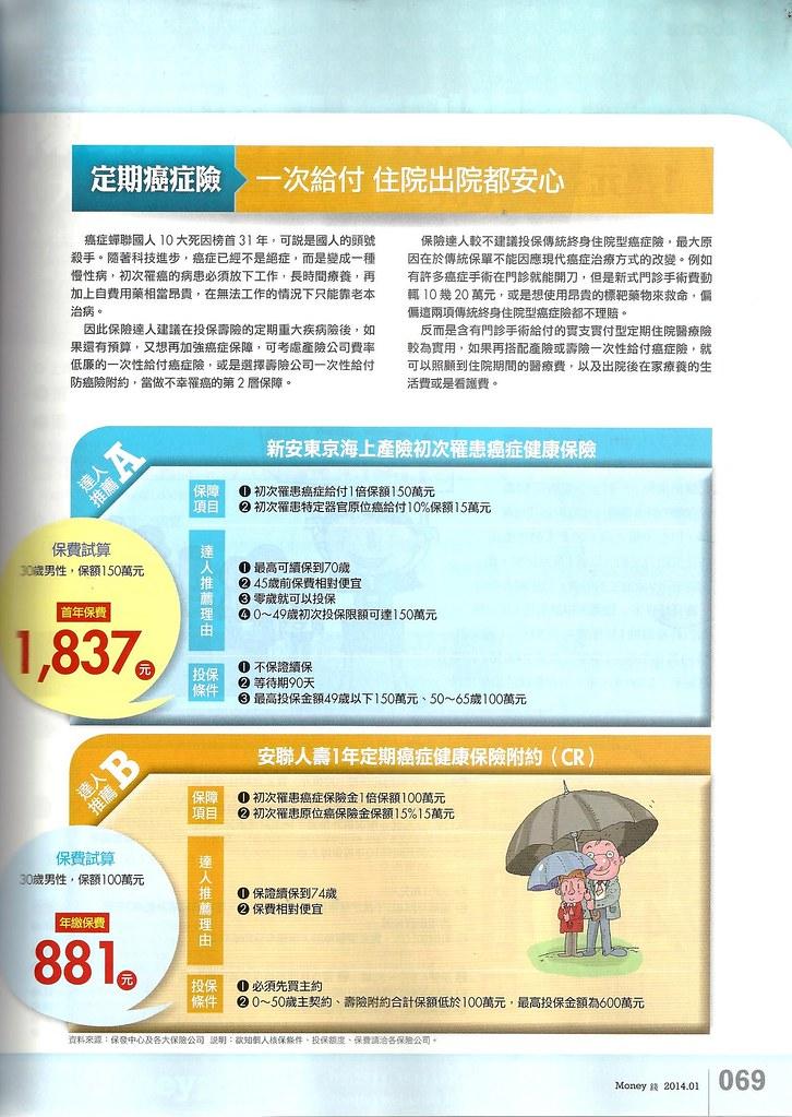 201401[Money錢No.76]2014必Buy保單大公開P.69