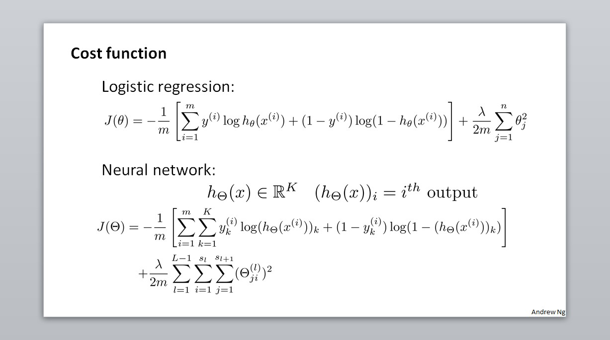 Cost function for neural network