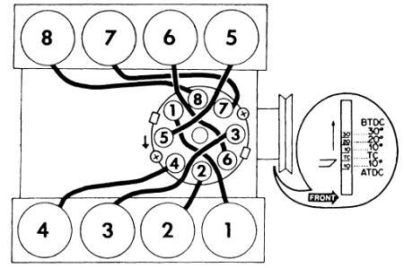how do i set timing firing order on 1974 460 forums at modded rh moddedmustangs com Ford 460 Parts Diagram Ford Alternator Wiring Hook Up