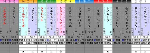 140217_東京新聞杯