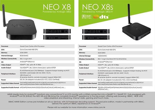 Minix Neo X8