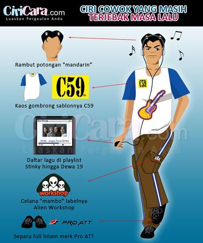 CiriCara---Infografis---Ciri-Cowok-yang-Masih-Terjebak-Masa-Lalu
