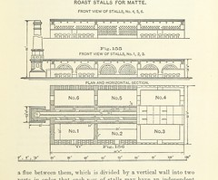 """British Library digitised image from page 291 of """"The Metallurgy of Lead and the Desilverization of Base Bullion ... Fourth edition"""""""