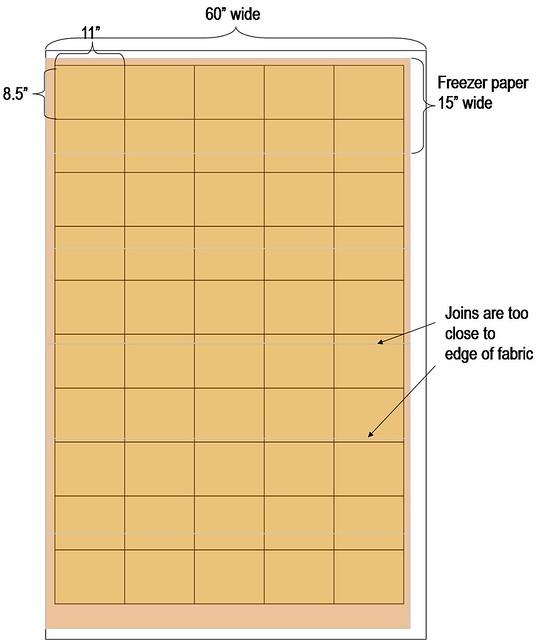 Handkerchief_layout2