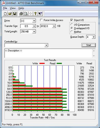 Sandisk_Extreme_PRO_95MB_16GB.jpg