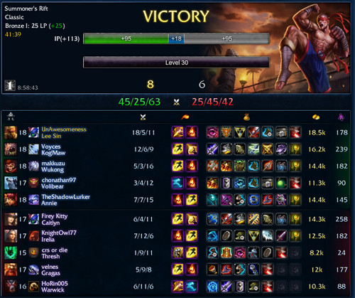 How to Jungle in League of Legends: 10 Steps (with Pictures)