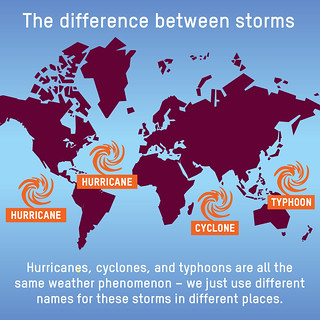 The difference between a hurricane, a cyclone, and a typhoon