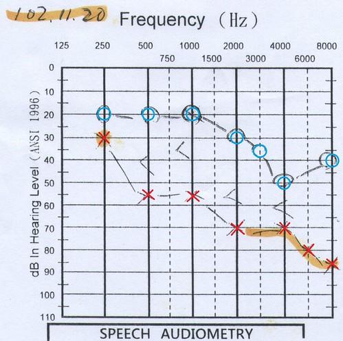 郭先生第3次聽力測驗-1021120