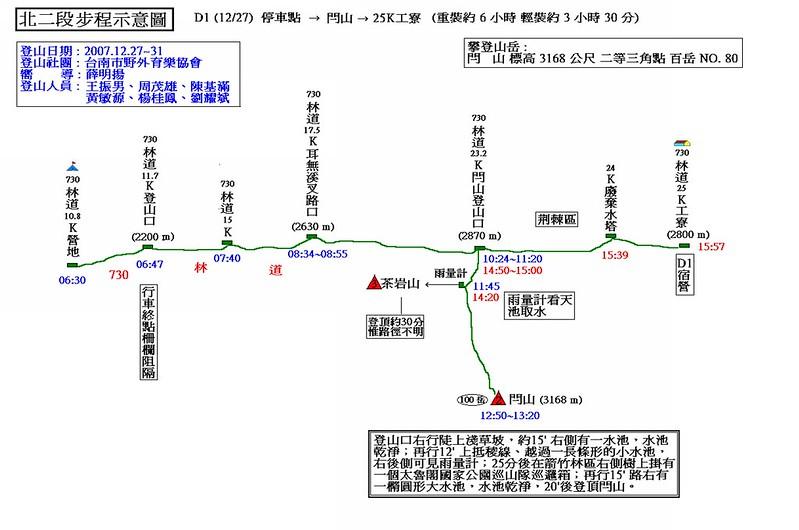 北二段步程示意圖(1)