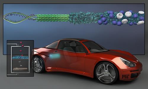 Модифицированные вирусы повысят емкость литий-воздушных батарей