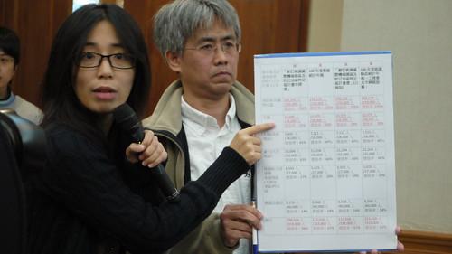 民間團體指控營建署有資料造假的嫌疑