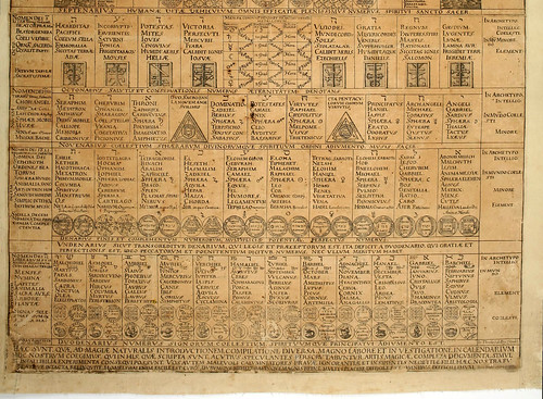 004-parte 3-Calendarium naturale magicum…-1619-JB Grosschedel