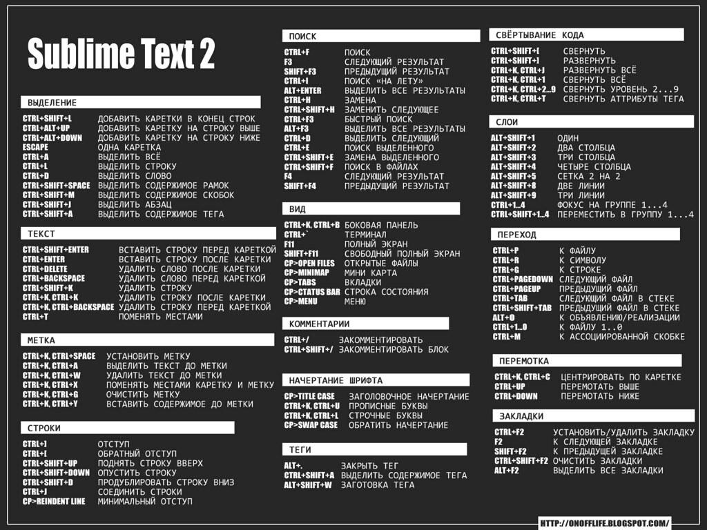 Настройка Sublime Text 3 для веб-разработки