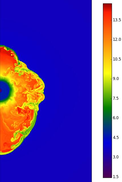 Core-Collapse Supernova (Entropy)