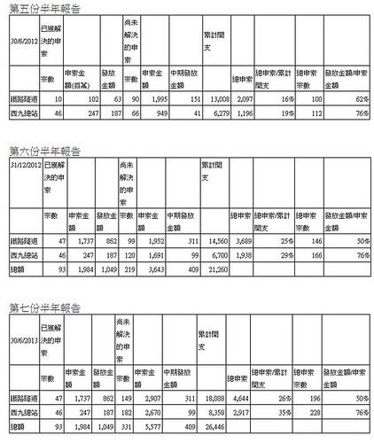 chart1_DrgsA_600x0