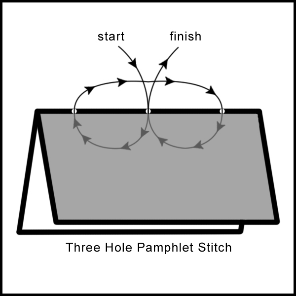 3 Hole Pamphlet Stitch Diagram