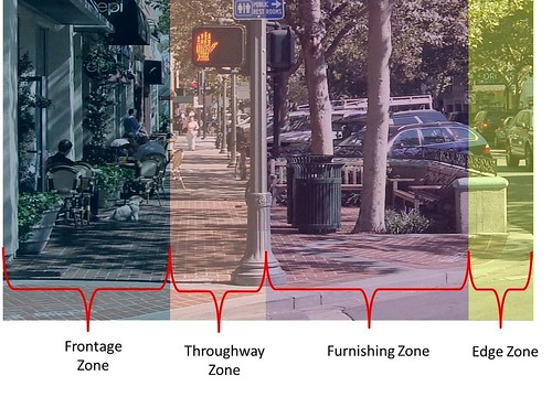 a street is more than a roadway (courtesy of ITE & CNU)