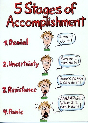 5 Stages of Accomplishment for Angela from Bank of America Creative Services team 1999-2000