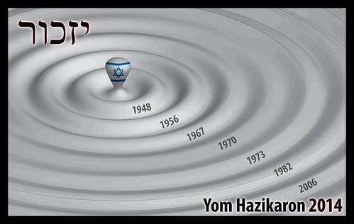 Yom Hazikaron 5774