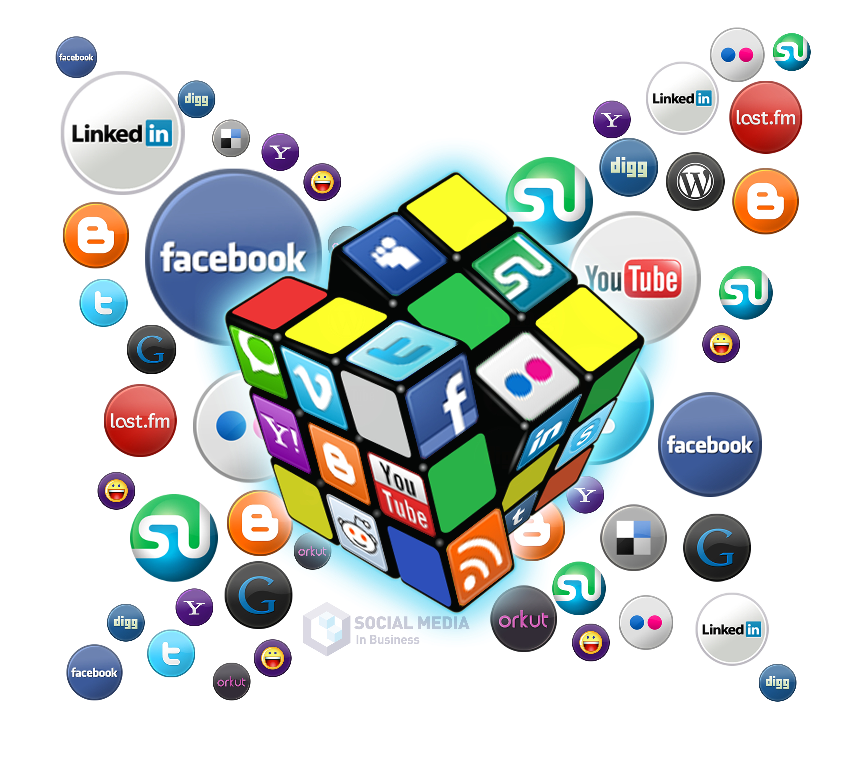 9526739971_75c085e4ca_o 7 Most Influential Social Media Platforms For Bloggers Blog Marketing Social Media