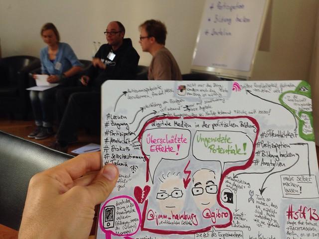 #Sketchnotes zum #stf13 Streitgespräch zwischen @gibro und @jmm_hamburg